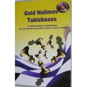 Gold Nalimov Tablebases (P-496)